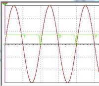 SN74HC/LM324N/ULN2003 - Dopasowanie sygnału pod mikroprocesor -komputer pokladow