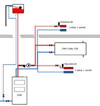 Pro�ba o sprawdzenie schematu CO (otwarty + rozdzielacze + grzejniki)