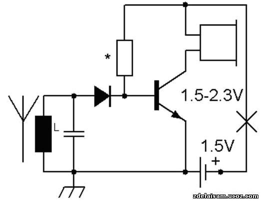 Nadajnik z modulacj� AM dostrojony do 25 MHz