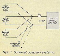 Połączenie dwóch telefonów stacjonarnych - diody Zenera