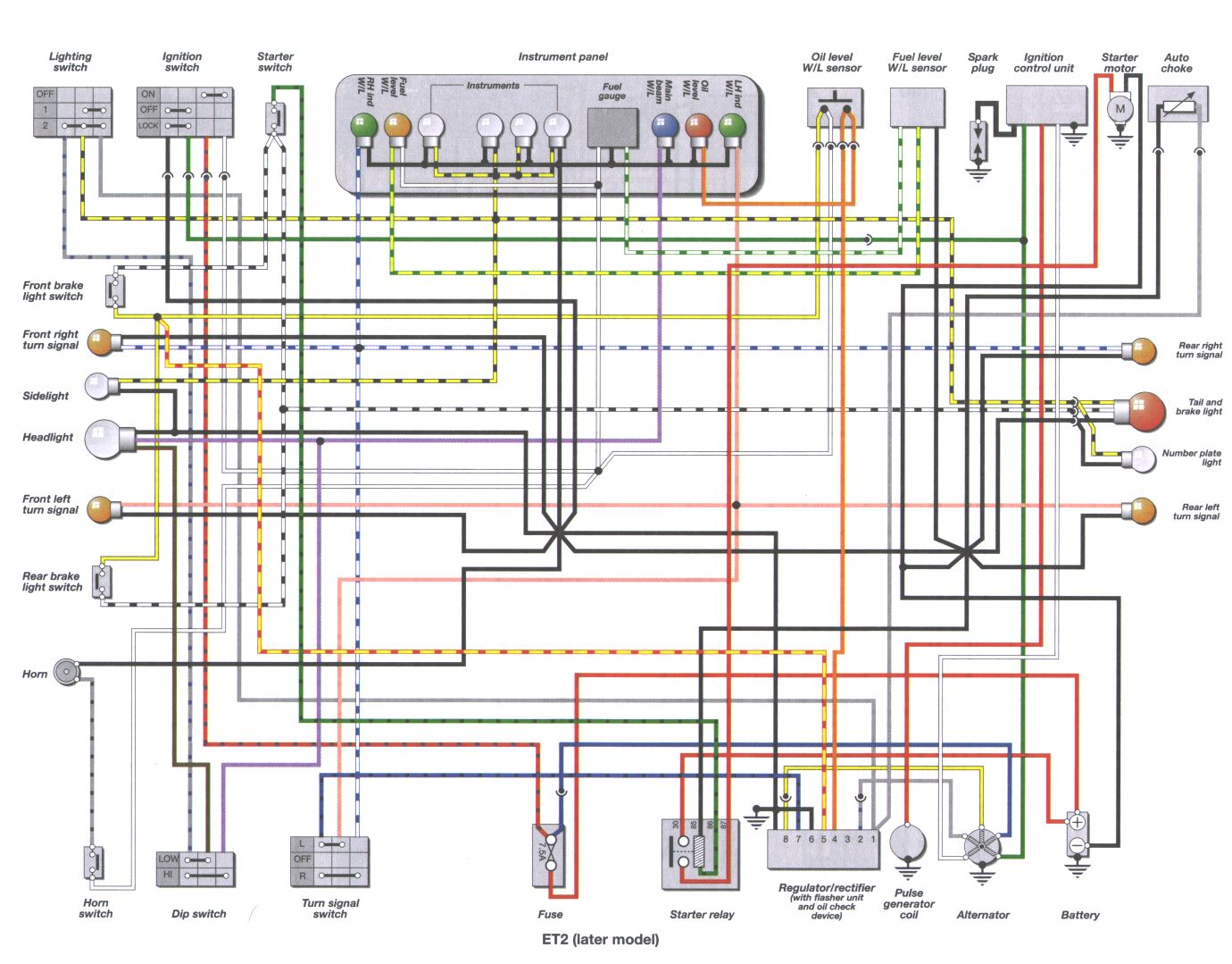 56 Vespa Scooter Wiring Schematic Trusted Diagrams Go Diagram Explained Jonway Schematics
