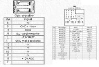 Radio z BMW CD53 , nie wyświetla, nie działają przyciski.