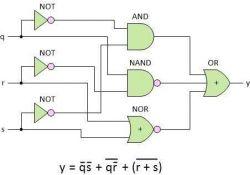 Konwencje nazywania sygnałów w układach cyfrowych, równaniach i kodzie programów