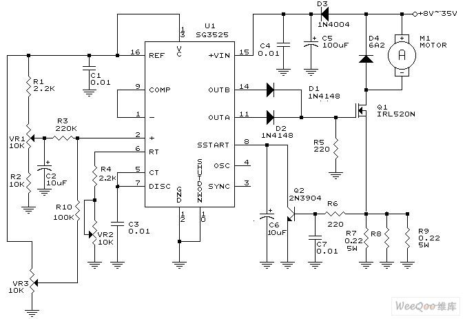 sg3525 error amplifier