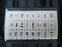 Vw Polo III 6n2 - Szukam opisu symboli bezpieczników