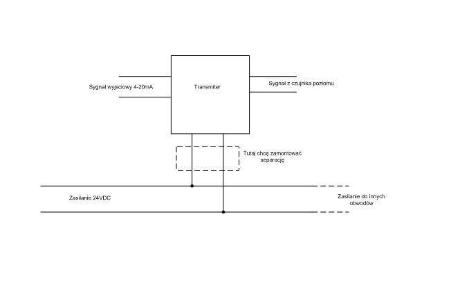 Elektryczna separacja obwod�w 24VDC