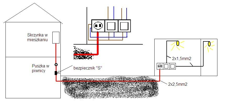 Doprowadzenie Prądu Do Garażu Jak Wykonać Elektrodapl