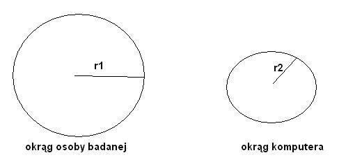 Algorytm oceny podobie�stwa - rozwa�ania teoretyczne w dowolnym j�zyku