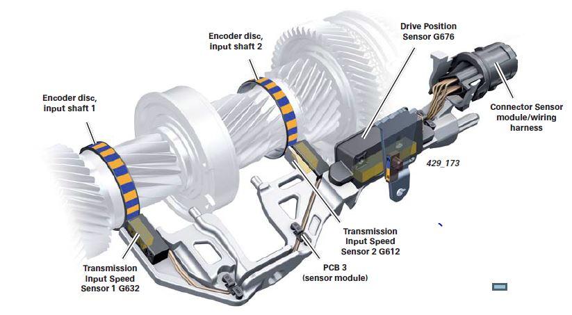 A5 3.0 TDi 2010 - Skrzynia 0B5 7 bieg�w s-Tronic
