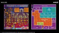 AMD Mullins i Beema - 2 nowe serie uk�ad�w APU
