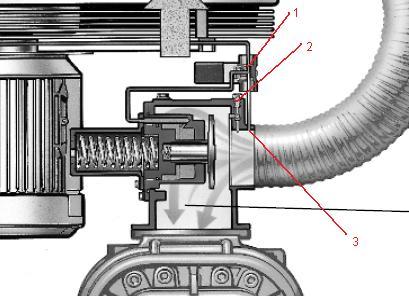 Sprężarka śrubowa BOGE C9 zawór ssący nie otwiera się.