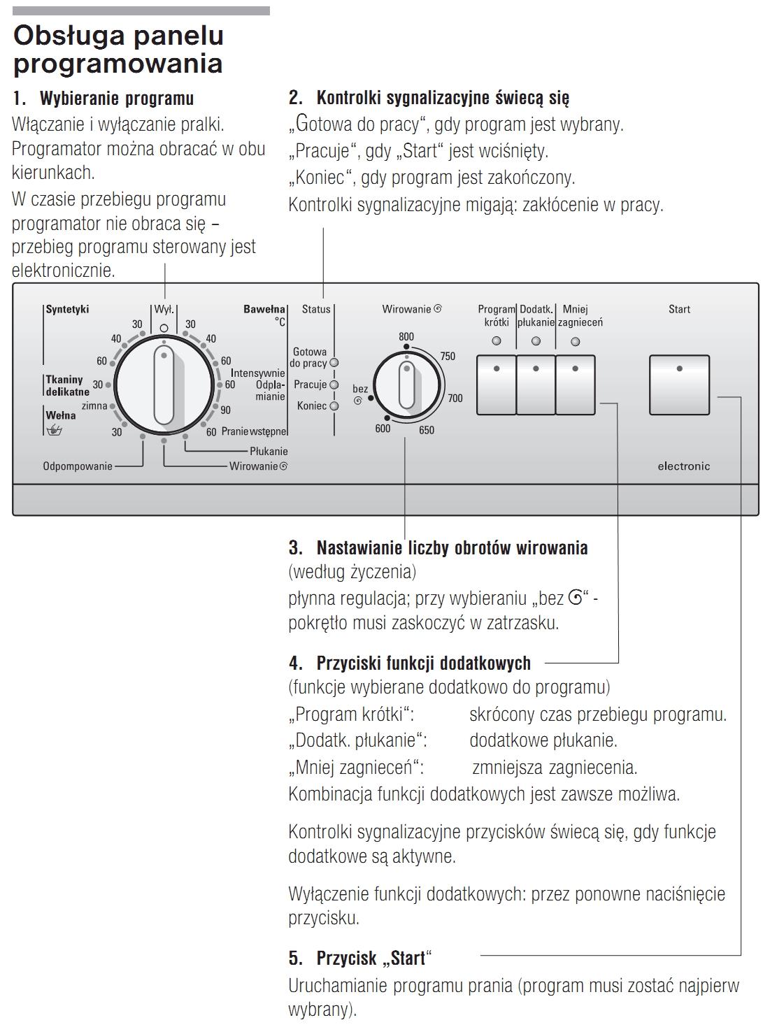 Tylko na zewnątrz siemens siwamat xs 440 - dodatkowe funkcje w pralce TQ52