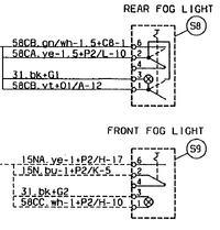 Instalacja elektryczna w Scanii 94G230