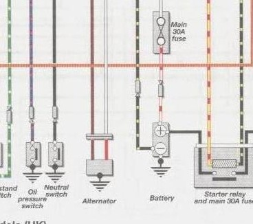 Alternator Kawasaki GPX 750 potrzebne informacje