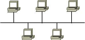 [ATMEGA]Bascom . RS485 , LCD i zakłócenia