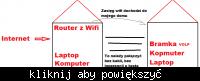 Podłączenie routera do sieci wi-fi + jakieś ciekawe routery