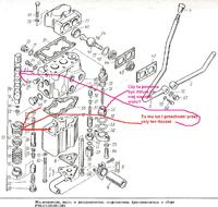 Władimirec t25 powolne działanie podnośnika