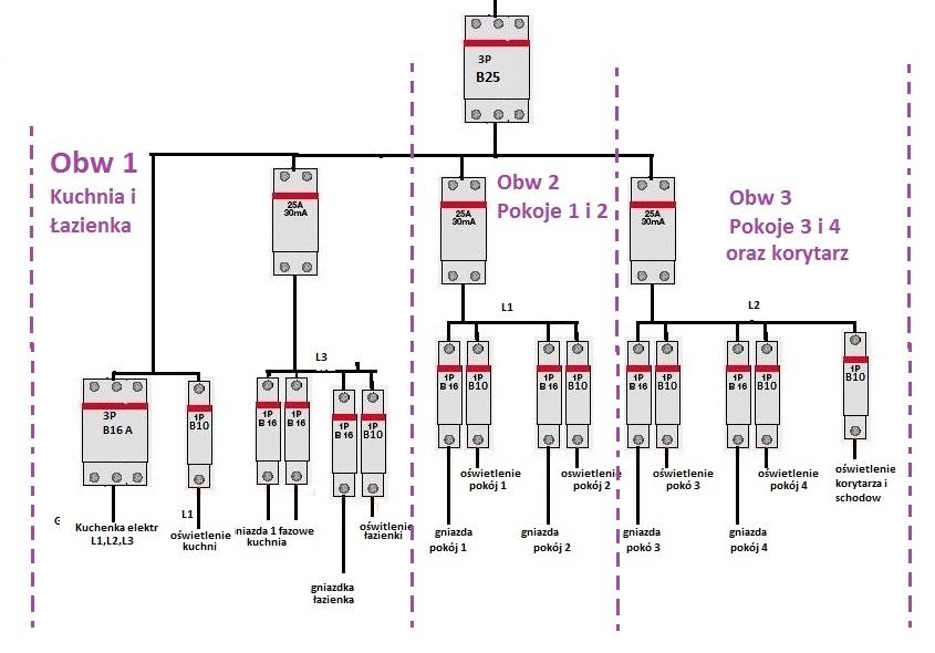 Prośba O Ocene Projektu Instalacji Elektrodapl
