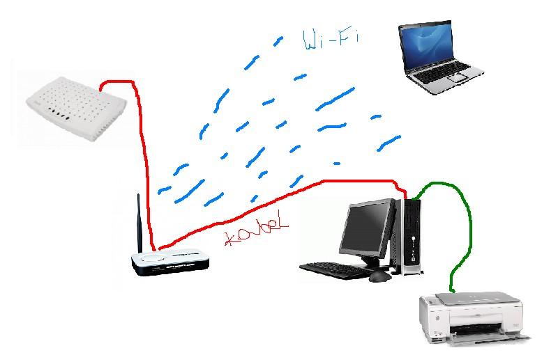 Komputer i laptop w sie� z udost�pnieniem drukarki