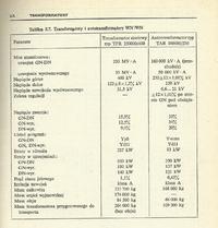 Transformatory WN/WN, WN/SN, SN/nn, podstawowe parametry.
