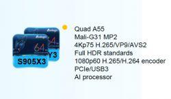 Nowe czterordzeniowe procesory z ARM Cortex-A55 od Amlogic