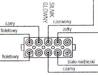 PDN885 - Jak sprawdzić Silnik