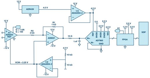Rzadko zadawane pytania: Jak SAR ADC osiągnąć może dynamikę 125 dB