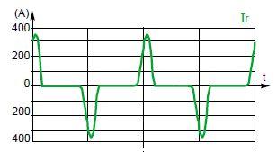 Przewód neutralny, ochronny 3x większa średnica od fazowego?