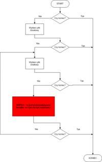 VBA - VBA - pobieranie danych wklejanie do arkusza (przyciski i algorytm)