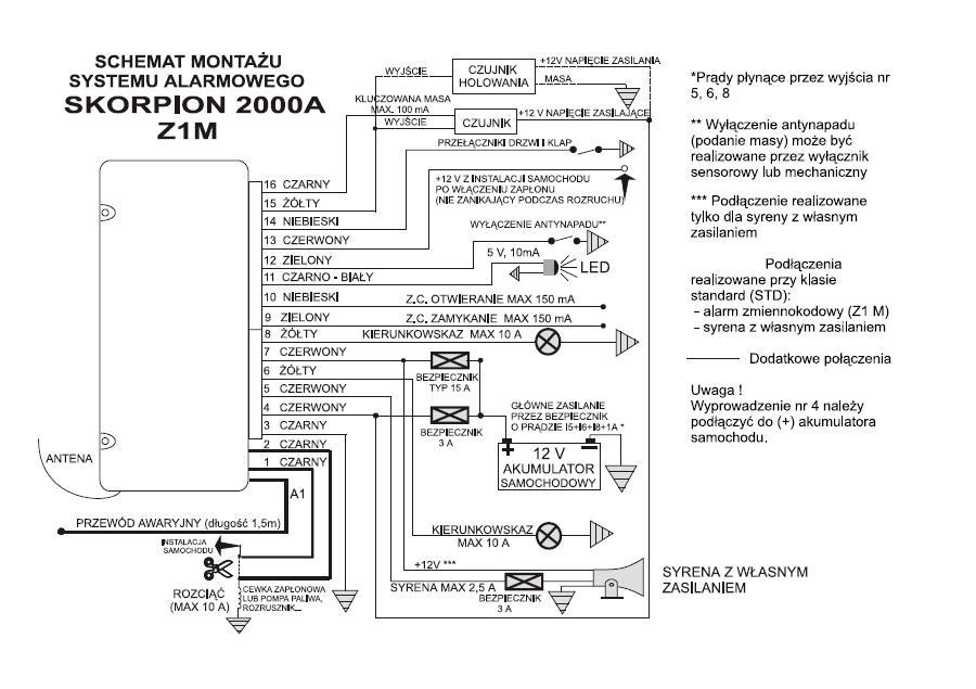 Dziwne zachowanie alarmu Skorpion 2000A Z1M