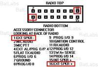Motorola GM360-Kąt anteny a zasięg? Jak podłączyć dodadkowy głośnik...