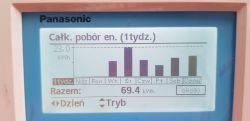 Pompa ciepła Panasonic T-CAP 9 kW 3 fazowa odczyt zużycia energii.
