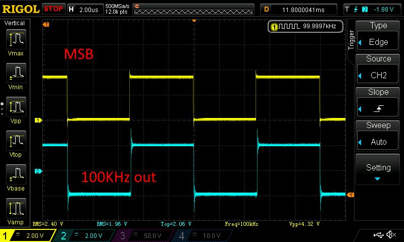 Wnętrze generatora funkcyjnego Siglent SDG1020 cz. II - panel