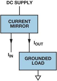 Układy z wyjściem prądowym