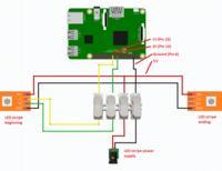 Ambilight RPi3 WS2801 nie działają LED-y