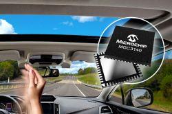 Moduł do śledzenia gestów dla systemów motoryzacyjnych
