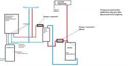 Prośba o sprawdzenie schematu podłączania kotła gazowego do węglowego.
