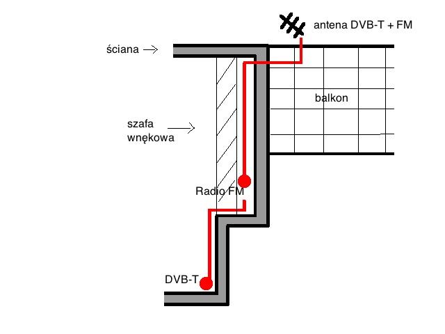 balkonowa instalacja DVB-T + FM mo�e Sat Wawa