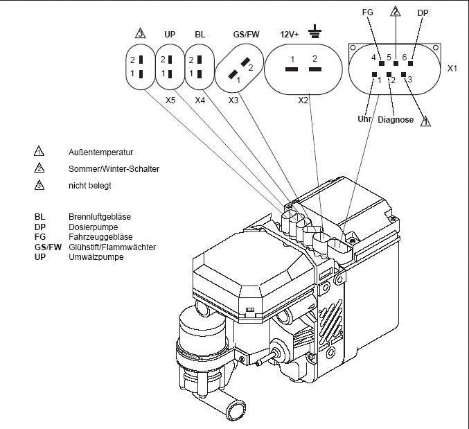 webasto termo top z  c d 5kw  12v  32w  diesel