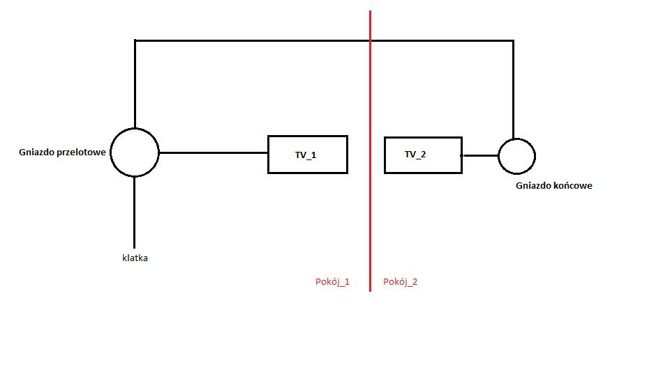 Vectra - przystosowanie istniej�cej instalacji