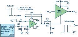 Rzadko zadawane pytania: jak szybko wyłącza sygnał RF?