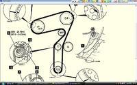 Schemat rozrządu 1,9 JTD Marea