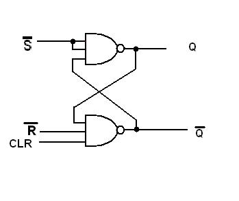 Przerzutnik RS, jak otrzymać drugie wejscie zerujące CLR