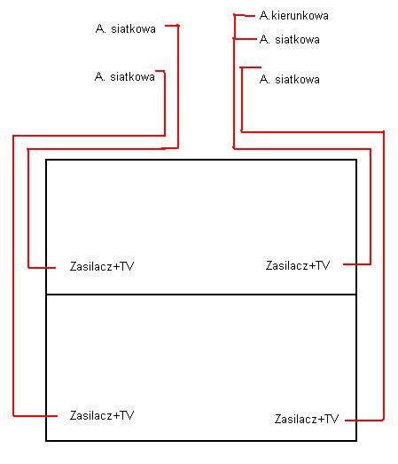Instalacja DVB-T na 5 odbiorników