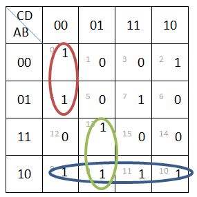 Schemat NAND / NOR bramki logiczne