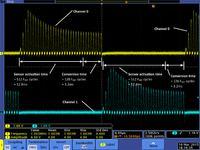 Wielokanałowy system wykorzystujący przetworniki indukcyjność na wartość cyfrową