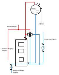 Montaż zaworu czterodrogowego mieszającego w instalacji CO