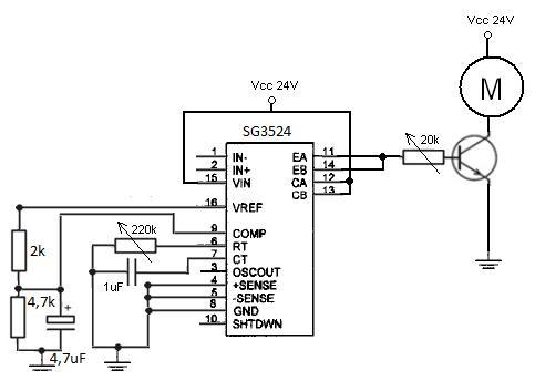 sterowanie silnikiem na sg3524