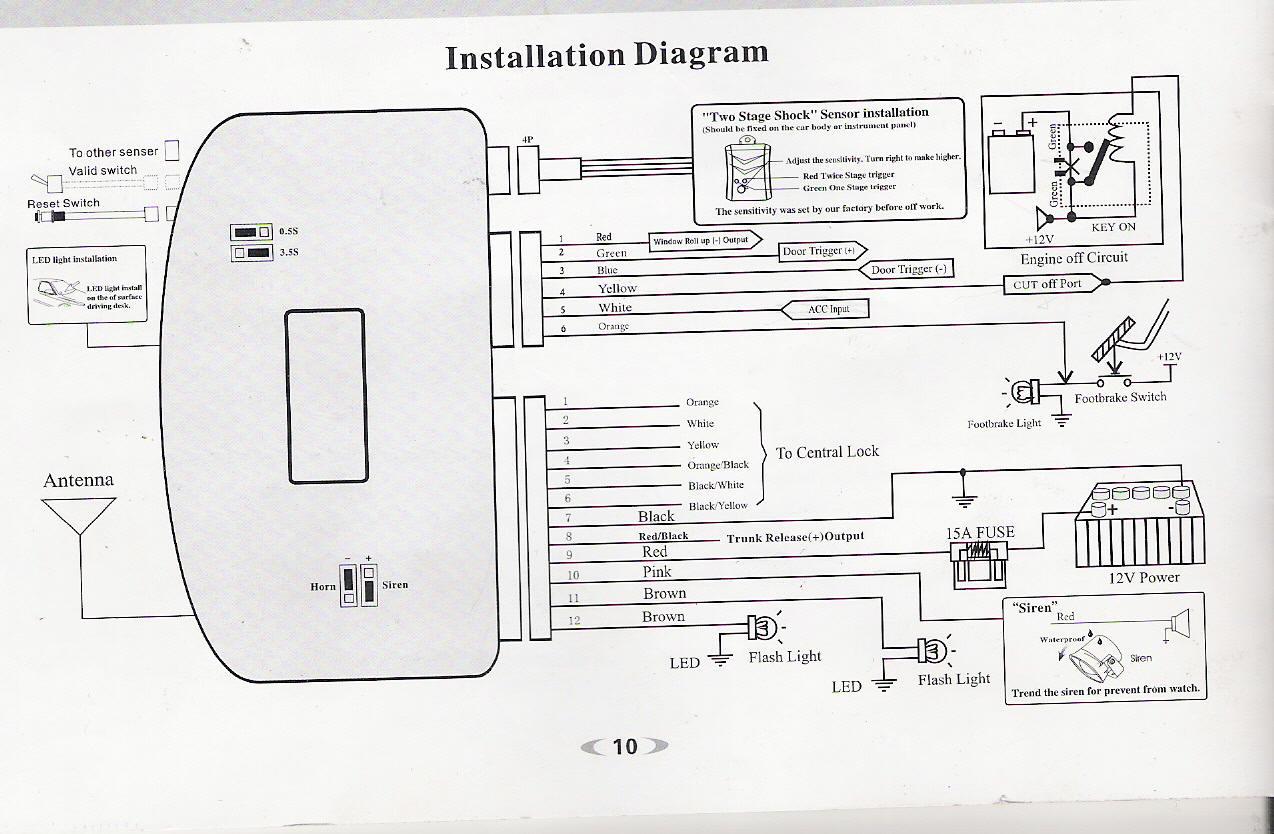 Sanji Car Alarm Wiring Diagram : Spy m wiring diagram for alarm installation