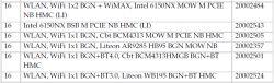 Wymiana karty sieciowej Lenovo g580